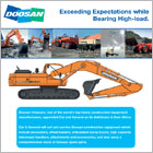 Doosan Infracore, Korea�s top machinery manufacturer and a global leader in Infrastructure Support Business